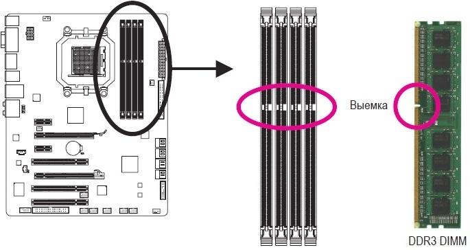 Как сделать двухканальный режим оперативной памяти - Торговая Компания M-Alina